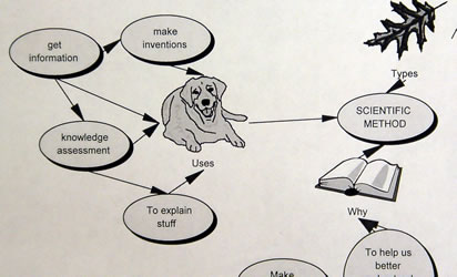 ... Worksheet also HR Diagram Worksheet Answer Key. on scientific notation
